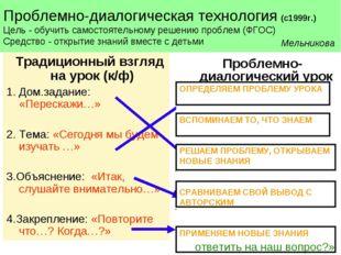 Традиционный взгляд на урок (к/ф) 1. Дом.задание: «Перескажи…» 2. Тема: «Сег