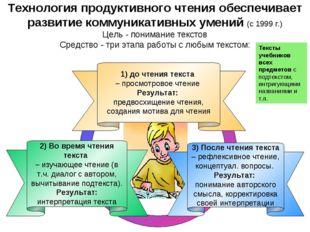 3) После чтения текста – рефлексивное чтение, концептуал. вопросы. Результат: