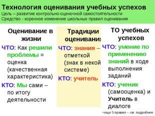 Традиции оценивания ЧТО: знания – отметкой (знак в некой системе) КТО: учите