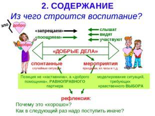 ДОБРО Человек. Семья 2. СОДЕРЖАНИЕ Из чего строится воспитание? «запрещаем» м