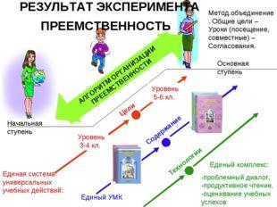 Начальная ступень Основная ступень Единая система универсальных учебных дейст