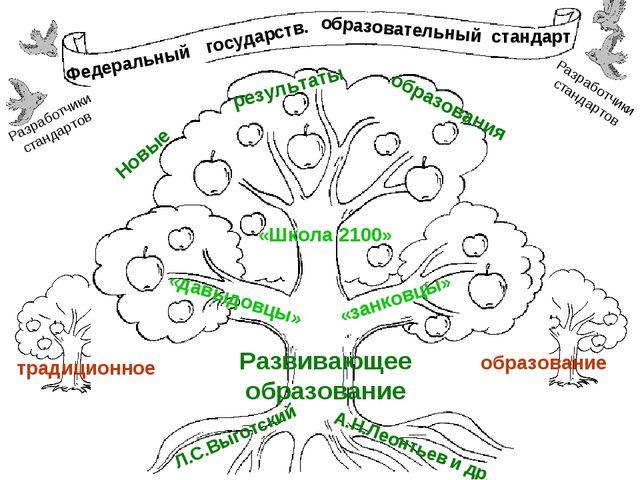 традиционное образование Развивающее образование Л.С.Выготский А.Н.Леонтьев и...
