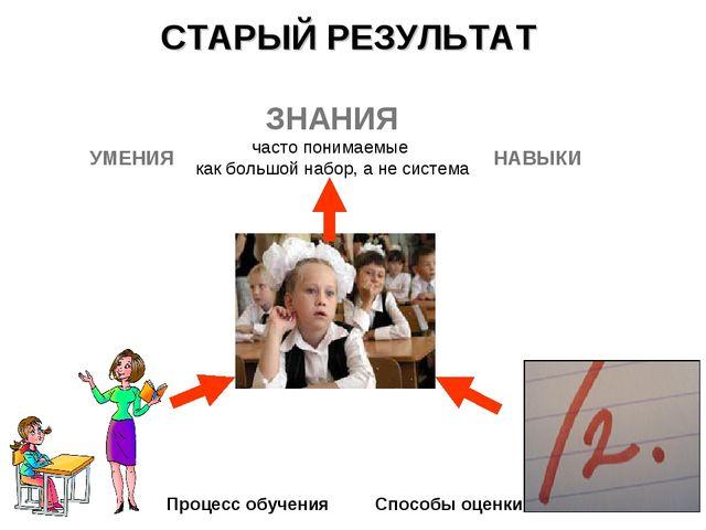 СТАРЫЙ РЕЗУЛЬТАТ Процесс обучения Способы оценки ЗНАНИЯ часто понимаемые как...