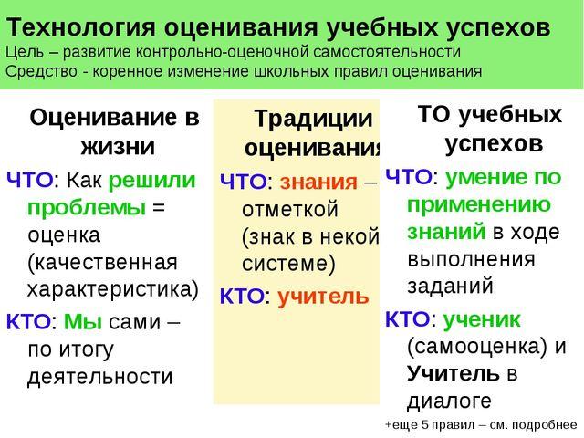 Традиции оценивания ЧТО: знания – отметкой (знак в некой системе) КТО: учите...