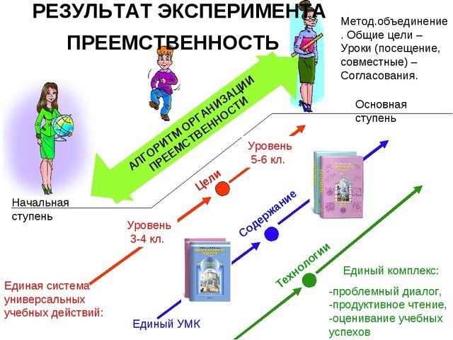Начальная ступень Основная ступень Единая система универсальных учебных дейст...