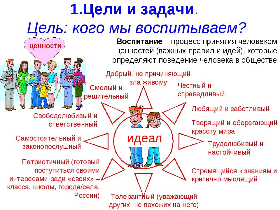 Воспитание – процесс принятия человеком ценностей (важных правил и идей), кот...