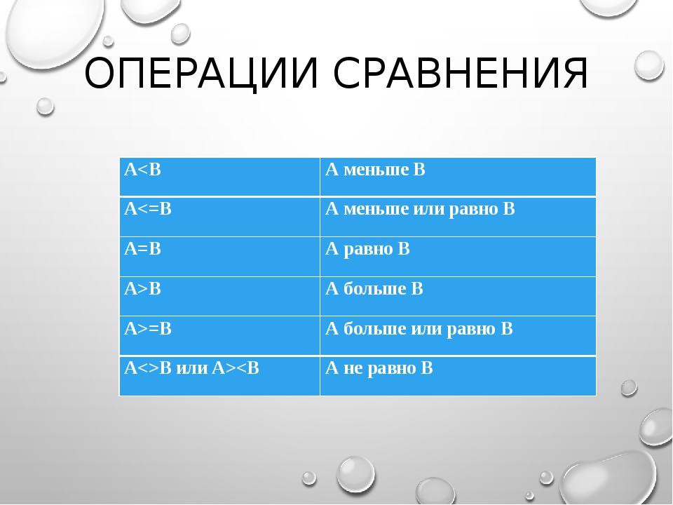 ОПЕРАЦИИ СРАВНЕНИЯ А=ВА больше или равно В АВ или А>