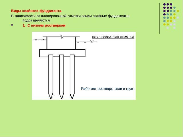Виды свайного фундамента В зависимости от планировочной отметки земли свайные...