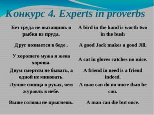 Конкурс 4. Experts in proverbs  Без труда не вытащишь и рыбки из пруда. A bir