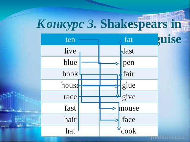 Конкурс 3. Shakespears in disguise ten fat live last blue pen book fair house...