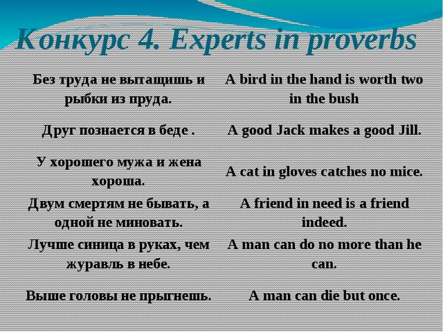 Конкурс 4. Experts in proverbs  Без труда не вытащишь и рыбки из пруда. A bir...