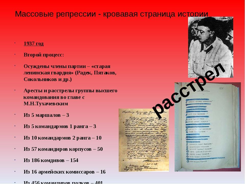 Массовые репрессии - кровавая страница истории 1938 год Расстрел Н.Бухарина и...