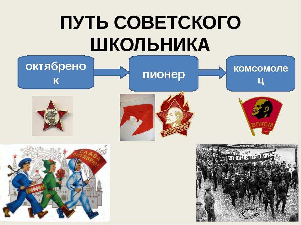 ПИОНЕРСКАЯ ОРГАНИЗАЦИЯ Обещание 1928 года Я, юный пионер СССР, перед лицом то...