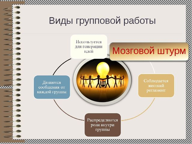 Виды групповой работы