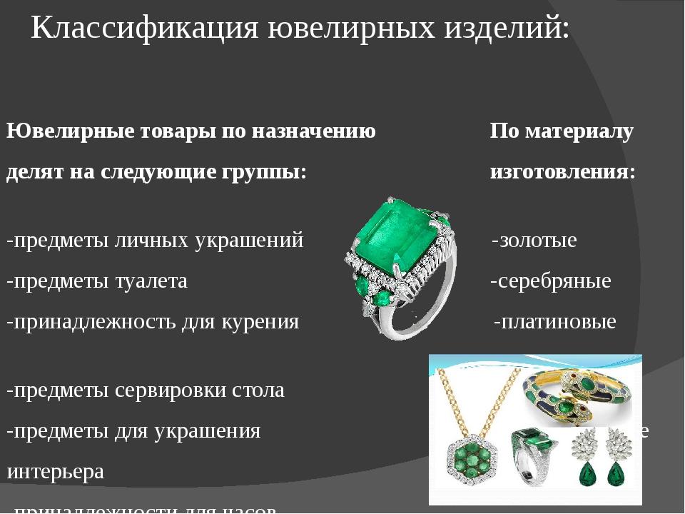 Классификация ювелирных изделий: Ювелирные товары по назначению По материалу...