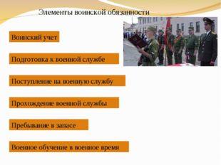 Элементы воинской обязанности Воинский учет Подготовка к военной службе Посту