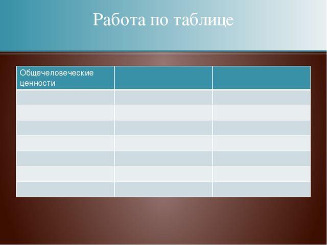 Работа по таблице Общечеловеческие ценности