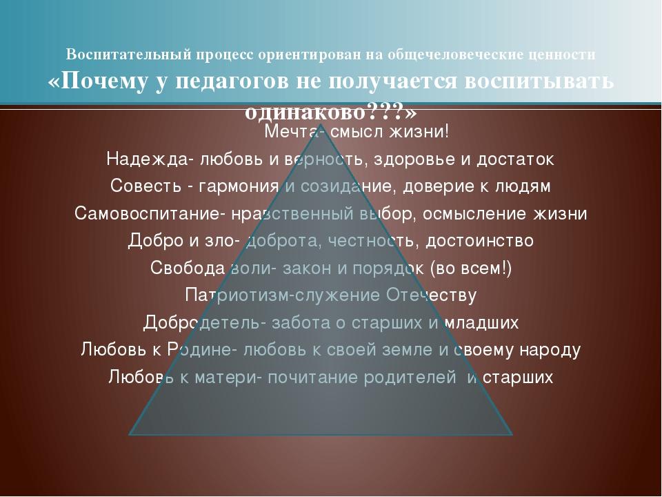 Мечта- смысл жизни! Надежда- любовь и верность, здоровье и достаток Совесть...