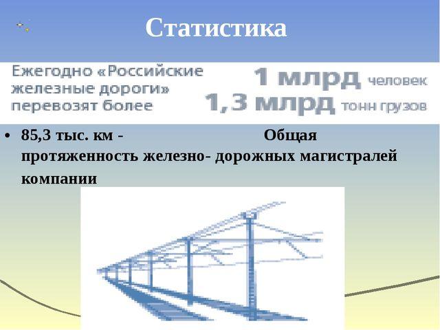 Статистика 85,3 тыс. км - Общая протяженность железно- дорожных магистралей к...