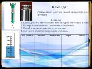 Команда 1 Оборудование: мензурка с водой, динамометр, тело (цилиндр). Вопросы