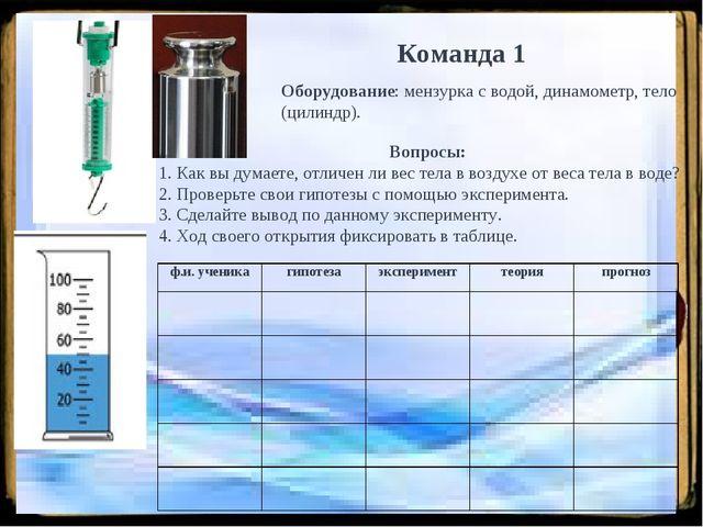 Команда 1 Оборудование: мензурка с водой, динамометр, тело (цилиндр). Вопросы...
