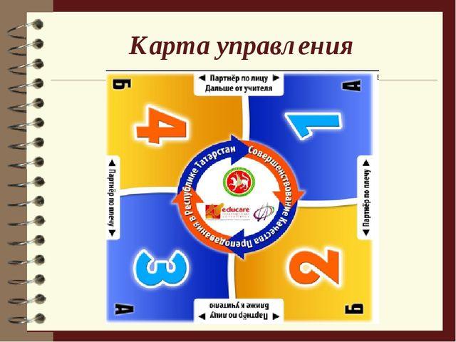 Карта управления
