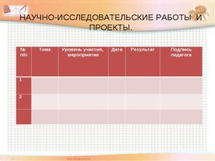 НАУЧНО-ИССЛЕДОВАТЕЛЬСКИЕ РАБОТЫ И ПРОЕКТЫ. № п/пТемаУровень участия, мер