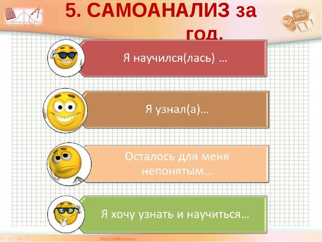 5. САМОАНАЛИЗ за ________год.