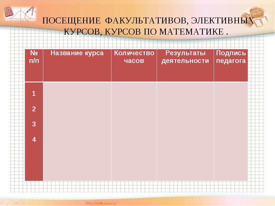 ПОСЕЩЕНИЕ ФАКУЛЬТАТИВОВ, ЭЛЕКТИВНЫХ КУРСОВ, КУРСОВ ПО МАТЕМАТИКЕ . № п/пНа...