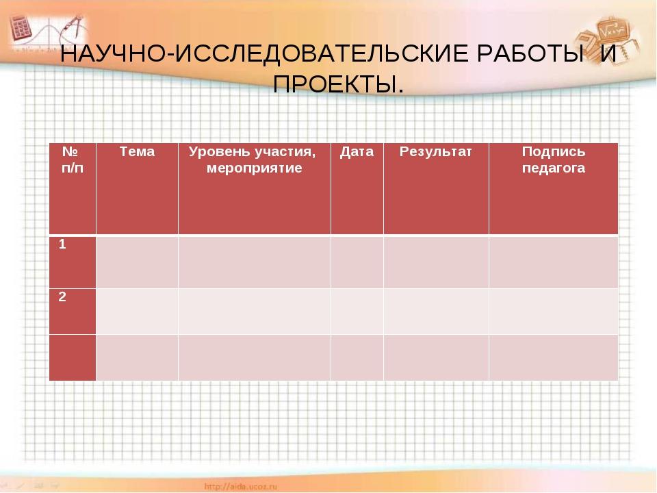 НАУЧНО-ИССЛЕДОВАТЕЛЬСКИЕ РАБОТЫ И ПРОЕКТЫ. № п/пТемаУровень участия, мер...
