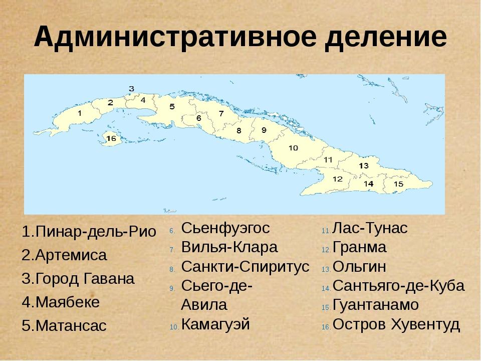 Административное деление 1.Пинар-дель-Рио 2.Артемиса 3.Город Гавана 4.Маябеке...
