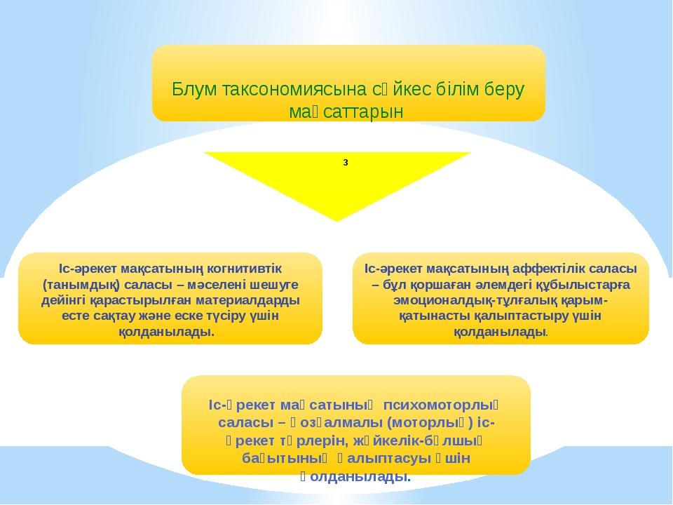 3 Блум таксономиясына сәйкес білім беру мақсаттарын Іс-әрекет мақсатының когн...