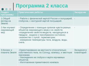 Программа 2 класса Раздел программыПрактические работыЭкскурсии 1.Общий взг