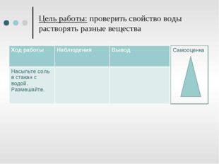 Цель работы: проверить свойство воды растворять разные вещества Ход работыНа