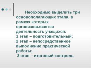 Необходимо выделить три основополагающих этапа, в рамках которых  о
