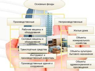 Основные фонды Производственные Непроизводственные Рабочие машины и оборудов