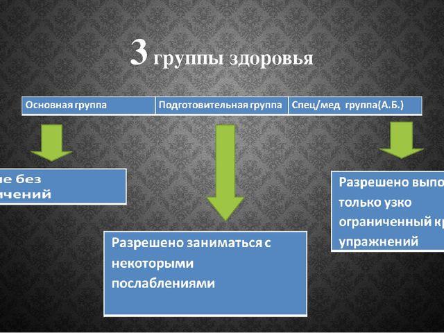 3 группы здоровья