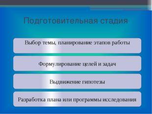 Подготовительная стадия Выбор темы, планирование этапов работы Формулирование