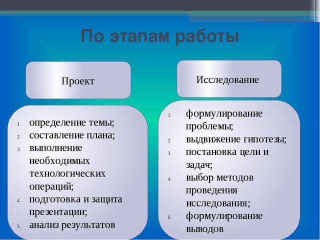 По этапам работы Проект Исследование определение темы; составление плана; вып...