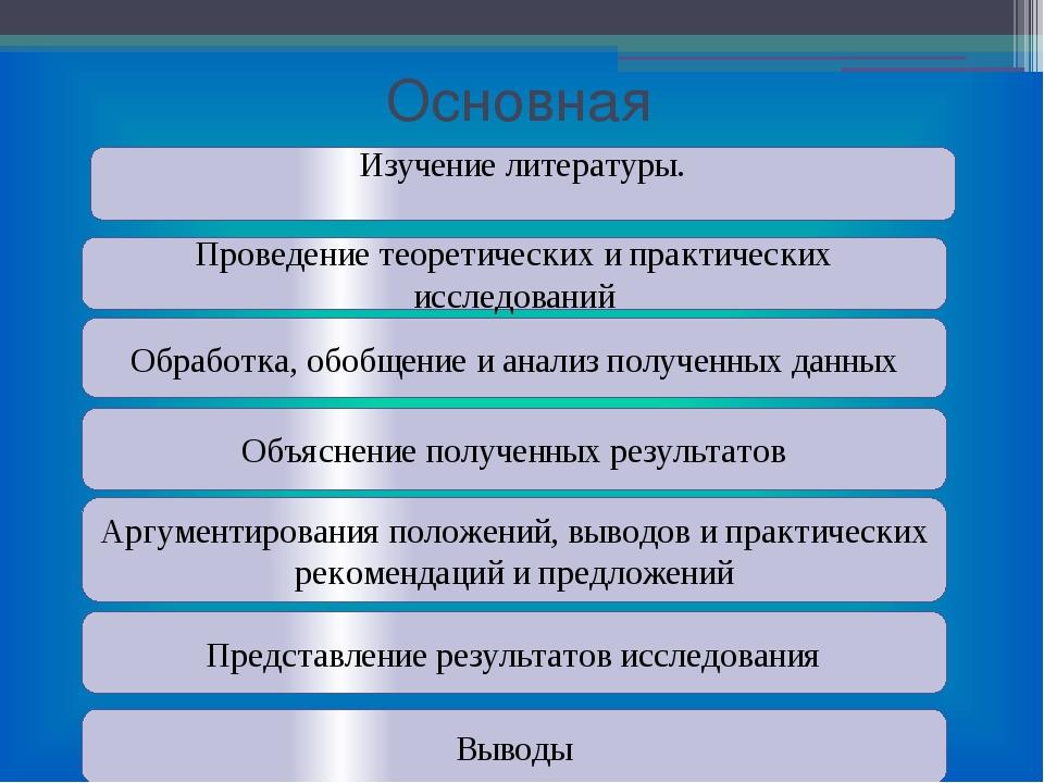 Основная Изучение литературы. Проведение теоретических и практических исследо...