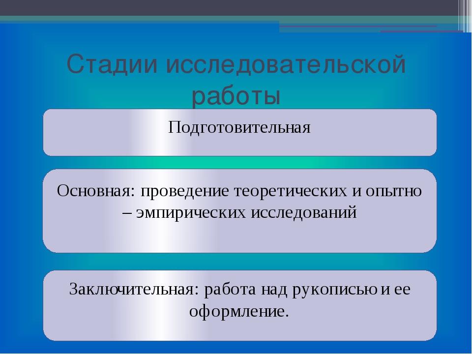 Стадии исследовательской работы Подготовительная Основная: проведение теорети...