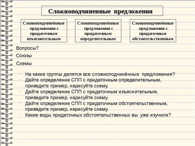 Сложноподчиненные предложения Сложноподчинённые предложения с придаточным из...