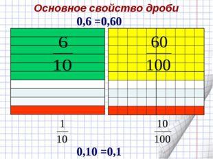 0,6 =0,60 0,10 =0,1 Основное свойство дроби