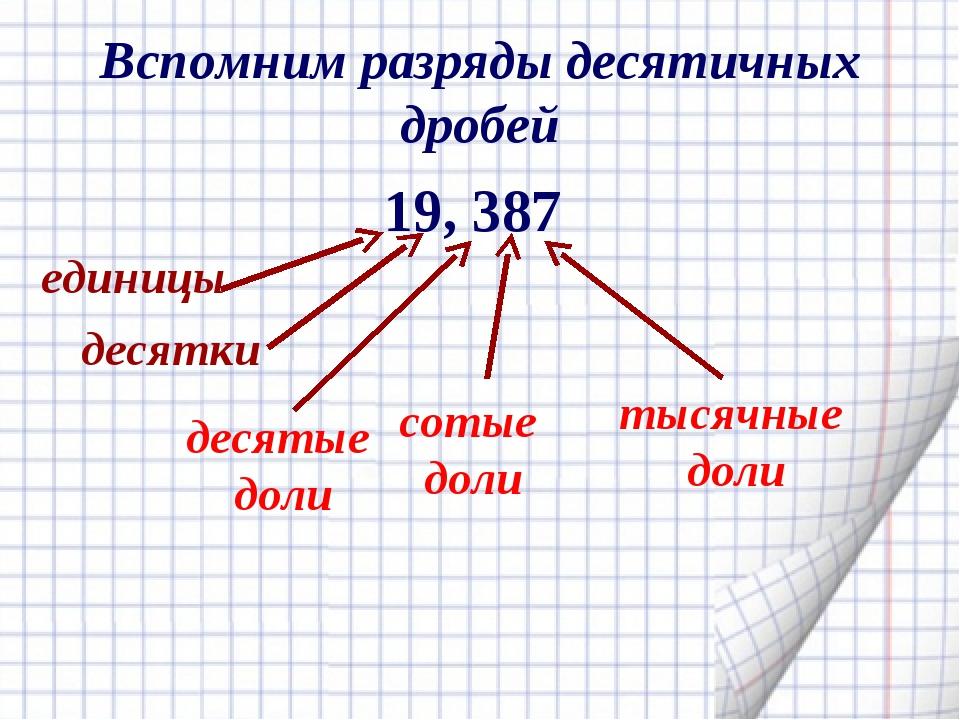 Вспомним разряды десятичных дробей 19, 387 десятые доли сотые доли тысячные д...