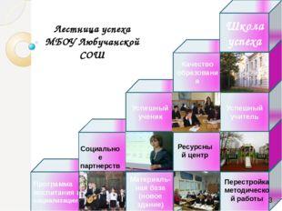 Лестница успеха МБОУ Любучанской СОШ Программа воспитания и социализации Мате
