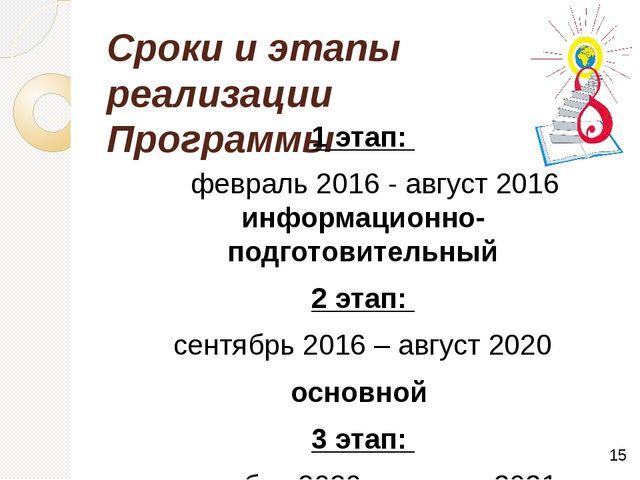 Сроки и этапы реализации Программы 1 этап: февраль 2016 - август 2016 информа...