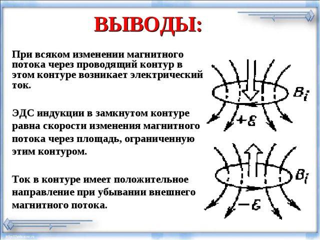 ВЫВОДЫ: При всяком изменении магнитного потока через проводящий контур в этом...