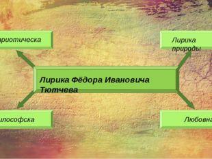 Лирика Фёдора Ивановича Тютчева Патриотическая Лирика природы Философская Лю