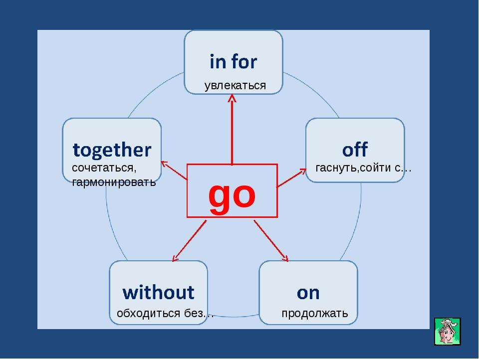 go увлекаться гаснуть,сойти с… продолжать обходиться без… сочетаться, гармони...