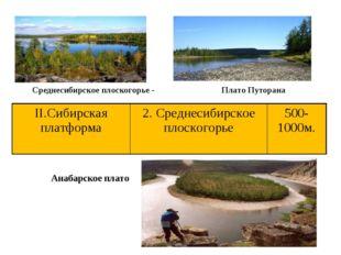 Среднесибирское плоскогорье - Плато Путорана Анабарское плато II.Сибирская п